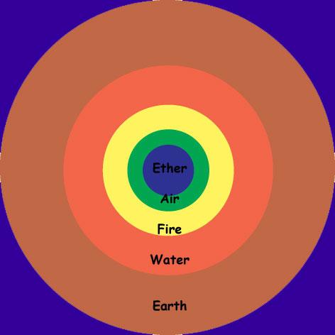 Golden Ratio Spiral The Breath Of Brahma